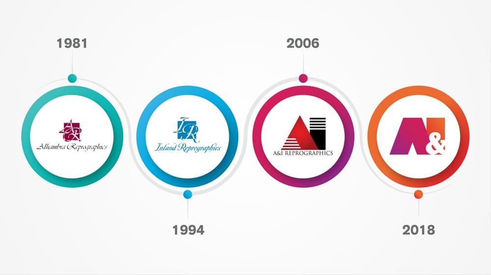 AIR_Logo_History_v2